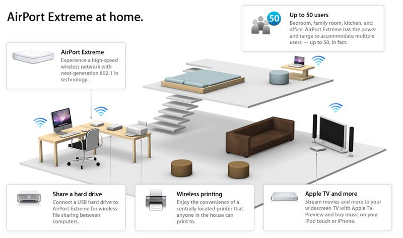 apple-airport_.jpg
